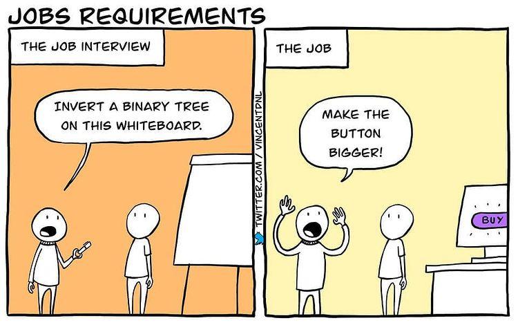 Engineering Job Interview